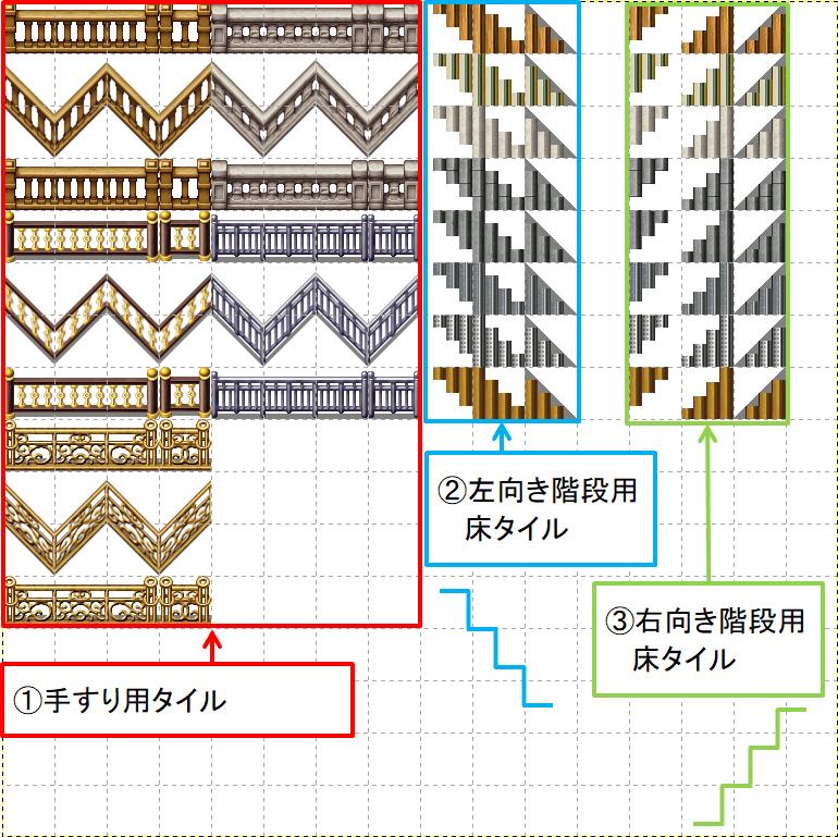 RPGツクールMV 斜め階段 上層タイル用ファイル